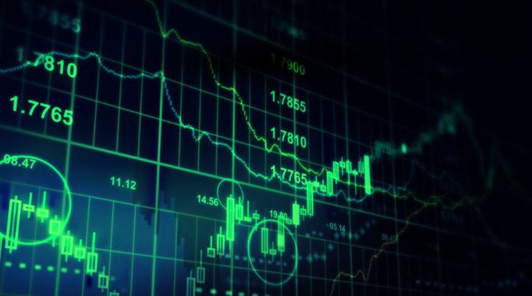 Technical Analysis at a Glance: Overview of Technical Indicators and Oscillators